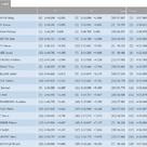 Weltcup Downhill Pietermaritzburg - Herren Ergebnis